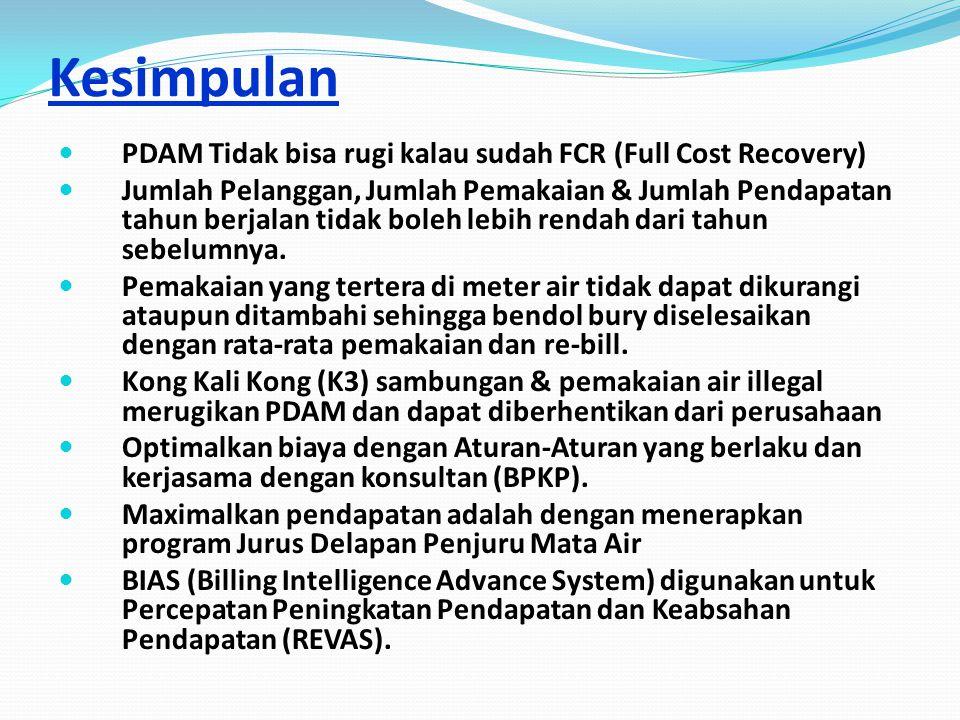 Kesimpulan PDAM Tidak bisa rugi kalau sudah FCR (Full Cost Recovery)