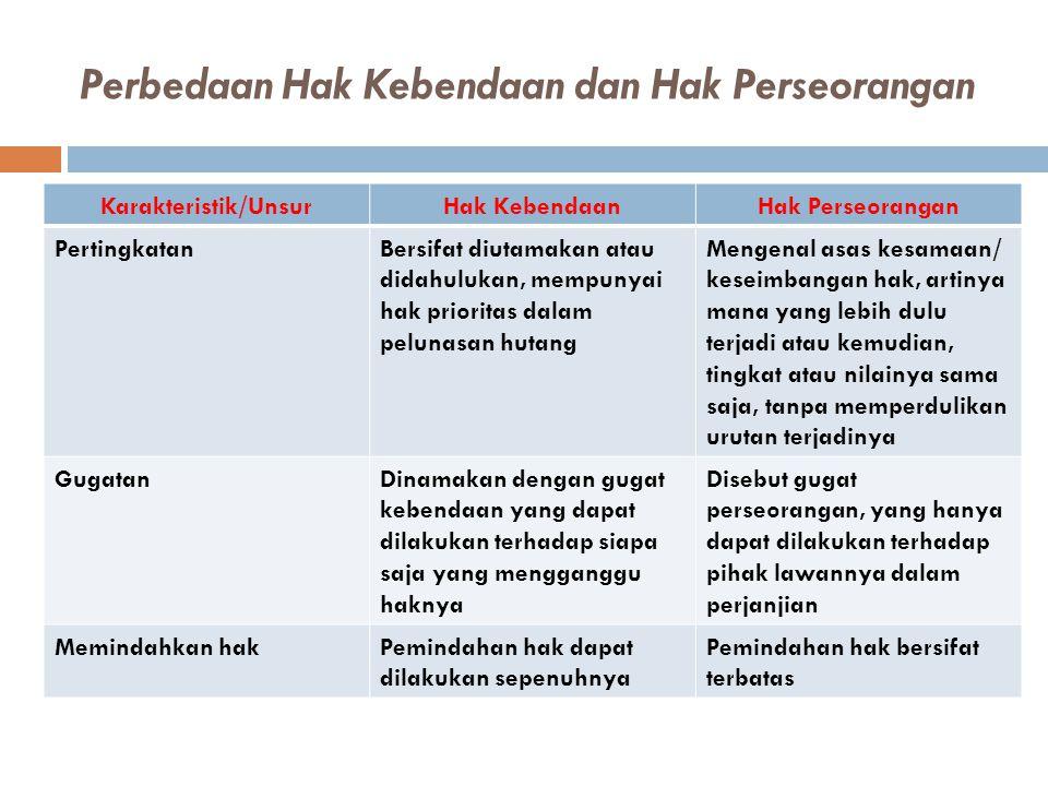 Perbedaan Hak Kebendaan dan Hak Perseorangan