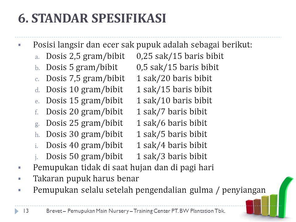 6. STANDAR SPESIFIKASI Posisi langsir dan ecer sak pupuk adalah sebagai berikut: Dosis 2,5 gram/bibit 0,25 sak/15 baris bibit.