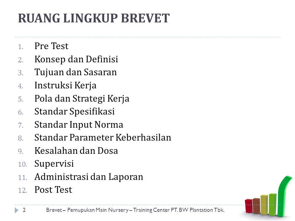 RUANG LINGKUP BREVET Pre Test Konsep dan Definisi Tujuan dan Sasaran