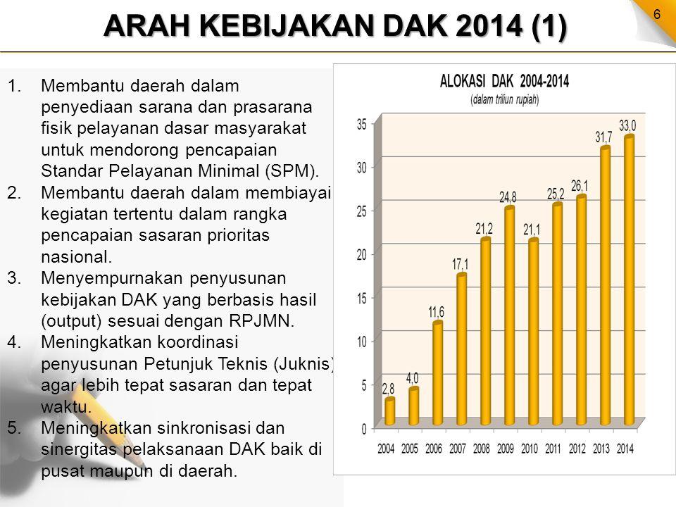 ARAH KEBIJAKAN DAK 2014 (1)