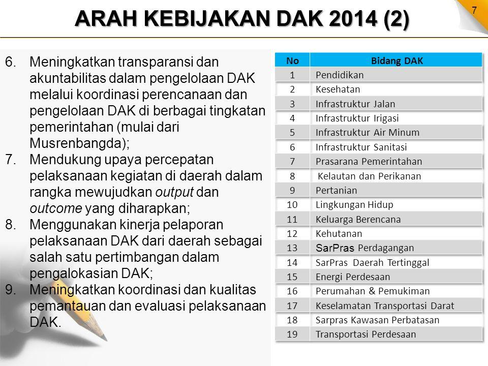 ARAH KEBIJAKAN DAK 2014 (2)