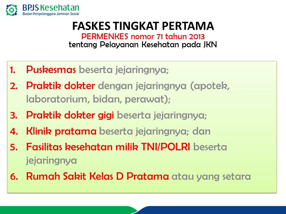FASKES TINGKAT PERTAMA PERMENKES nomor 71 tahun 2013 tentang Pelayanan Kesehatan pada JKN