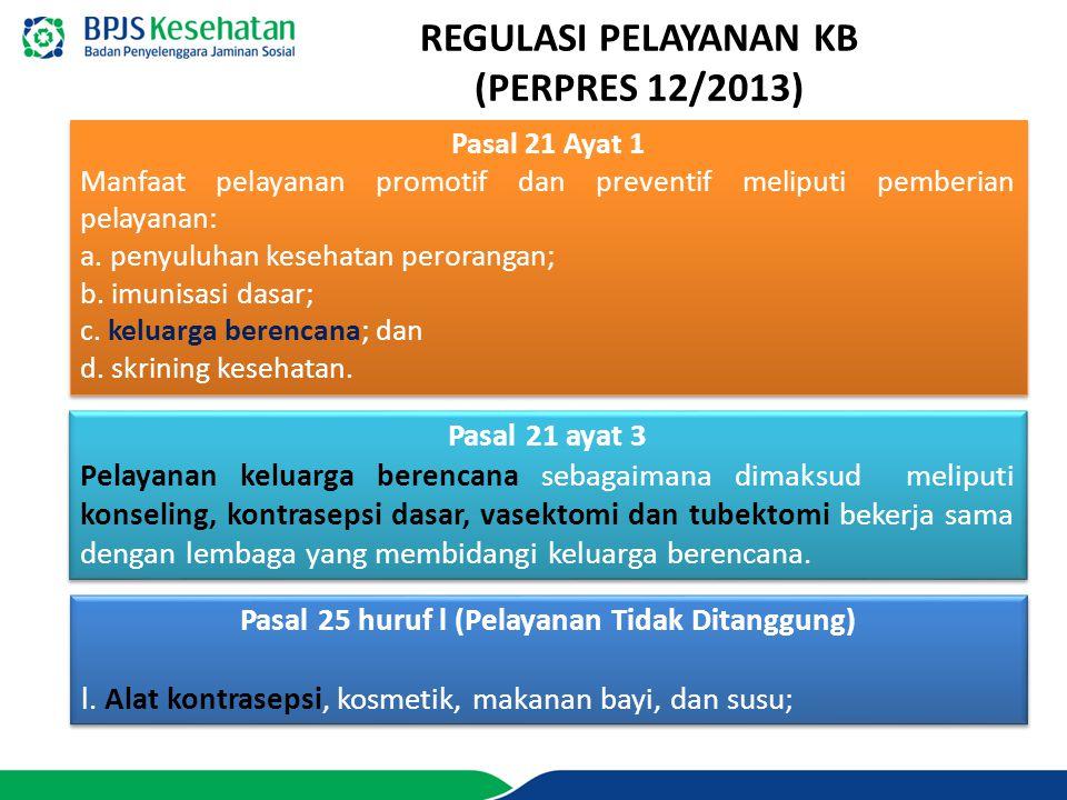 REGULASI PELAYANAN KB (PERPRES 12/2013)