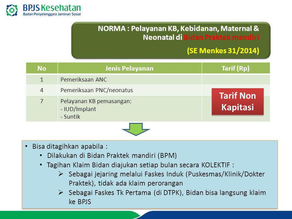NORMA : Pelayanan KB, Kebidanan, Maternal & Neonatal di Bidan Praktek mandiri