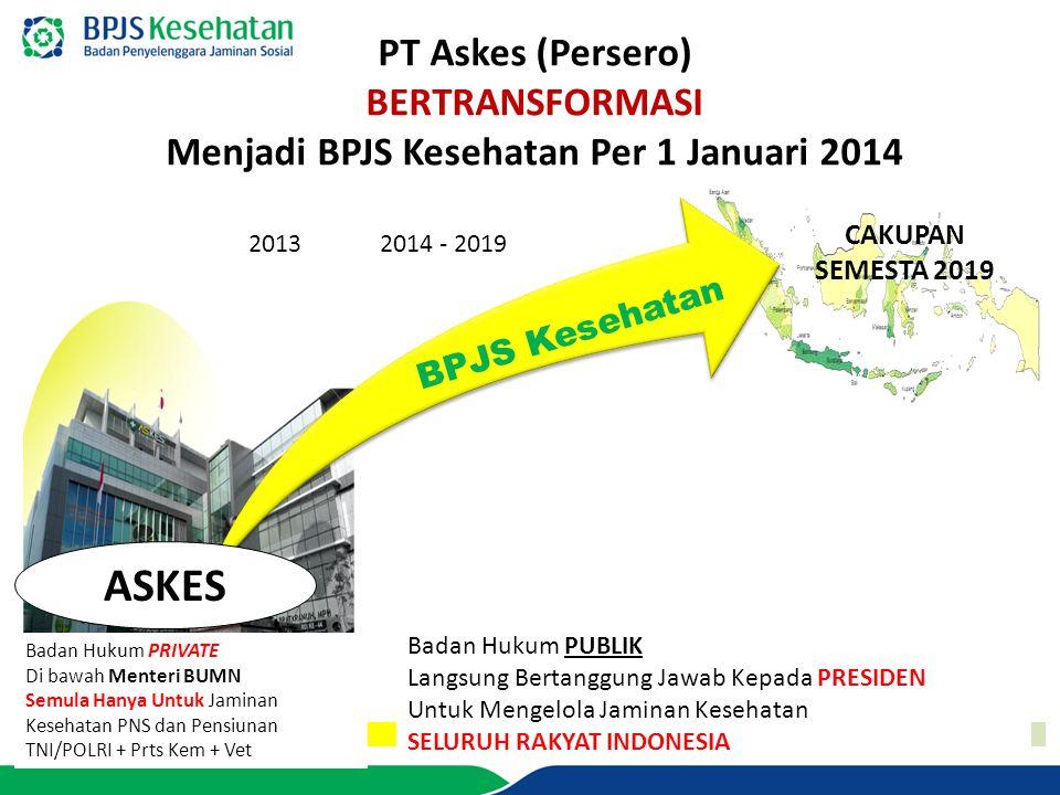 Menjadi BPJS Kesehatan Per 1 Januari 2014