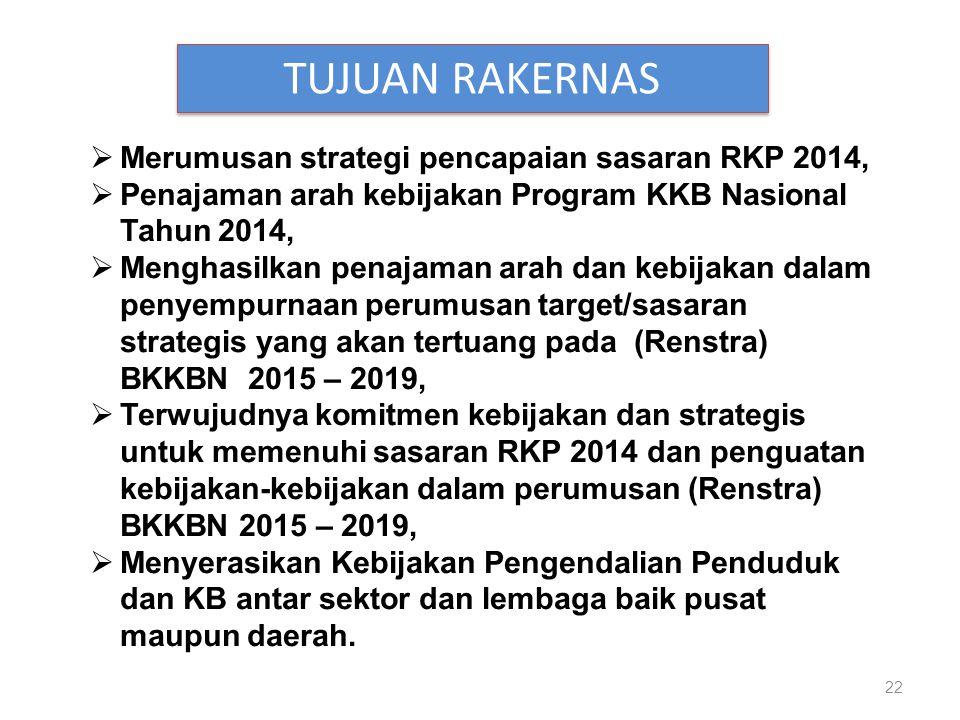 TUJUAN RAKERNAS Merumusan strategi pencapaian sasaran RKP 2014,