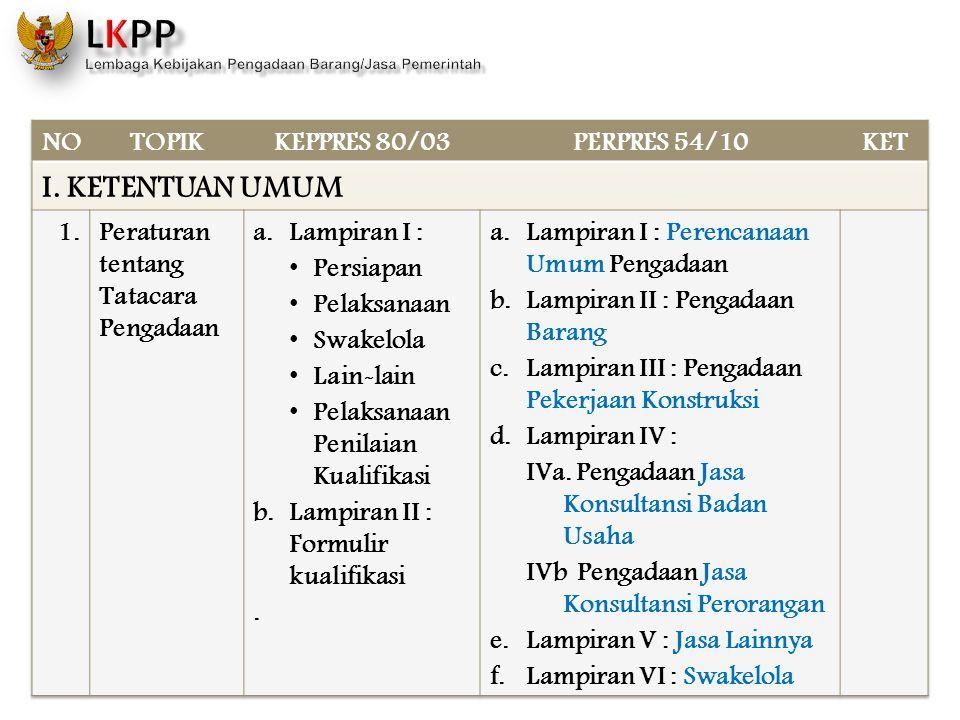 I. KETENTUAN UMUM NO TOPIK KEPPRES 80/03 PERPRES 54/10 KET 1.