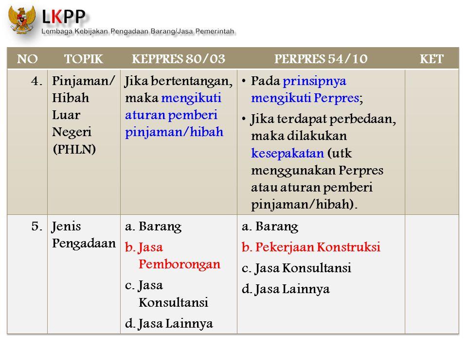 NO TOPIK. KEPPRES 80/03. PERPRES 54/10. KET. 4. Pinjaman/ Hibah Luar Negeri (PHLN)