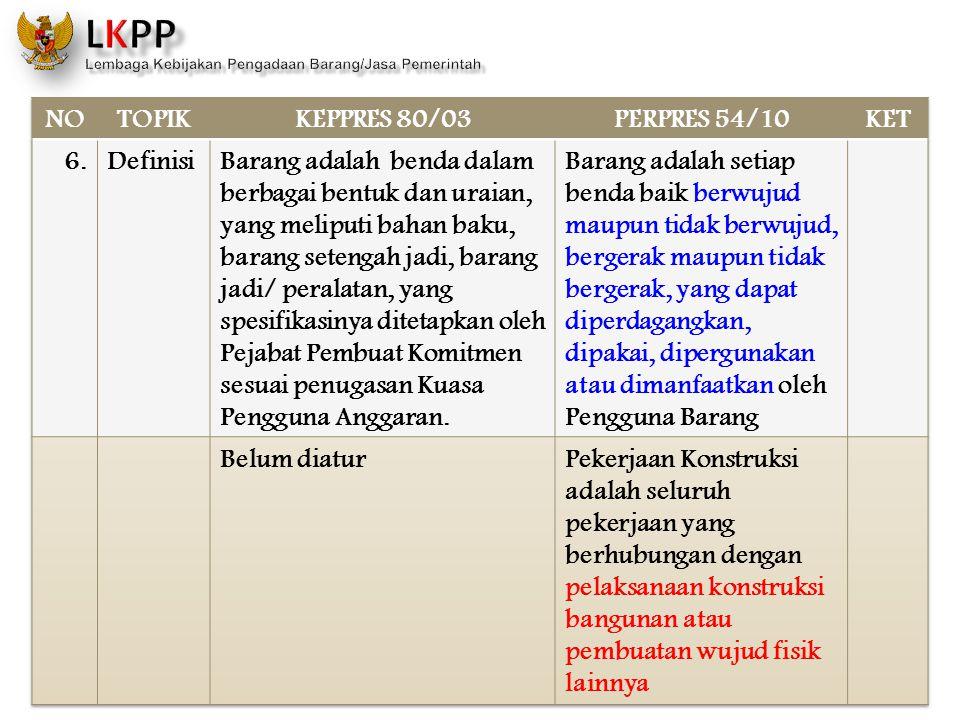 NO TOPIK. KEPPRES 80/03. PERPRES 54/10. KET. 6. Definisi.