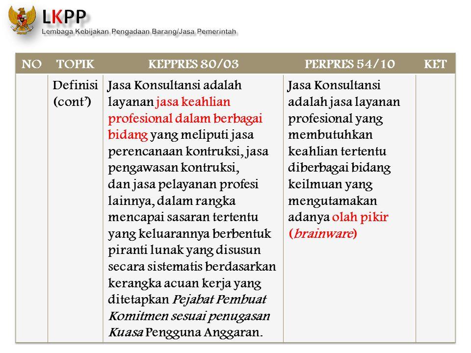 NO TOPIK. KEPPRES 80/03. PERPRES 54/10. KET. Definisi (cont')