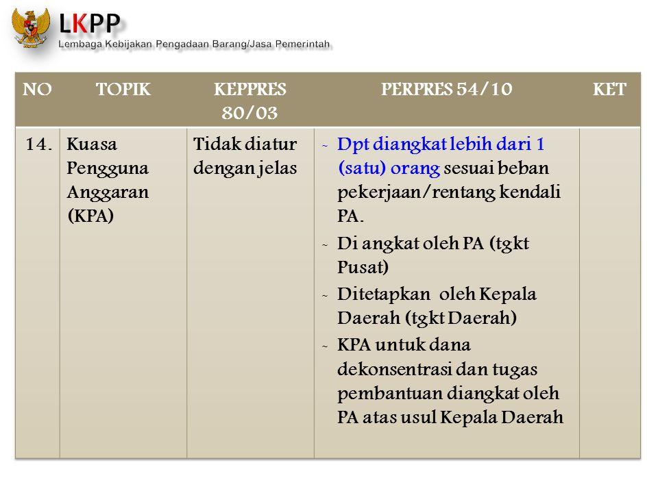 NO TOPIK. KEPPRES 80/03. PERPRES 54/10. KET. 14. Kuasa Pengguna Anggaran (KPA) Tidak diatur dengan jelas.