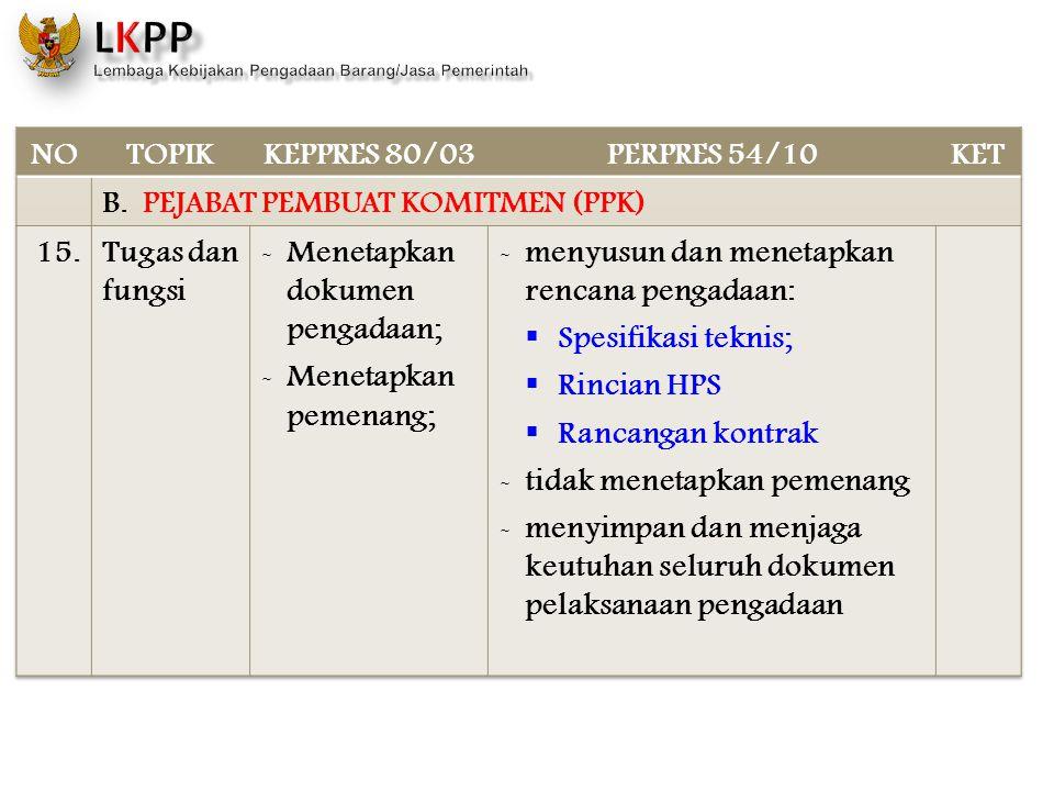 NO TOPIK. KEPPRES 80/03. PERPRES 54/10. KET. B. PEJABAT PEMBUAT KOMITMEN (PPK) 15. Tugas dan fungsi.