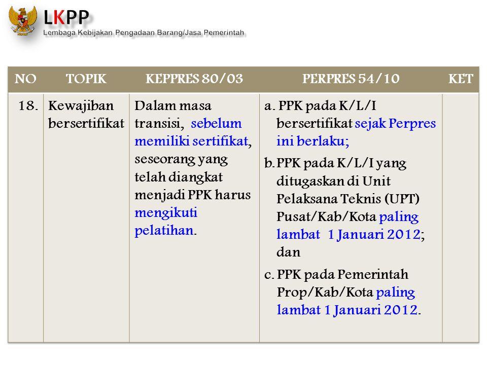 NO TOPIK. KEPPRES 80/03. PERPRES 54/10. KET. 18. Kewajiban bersertifikat.