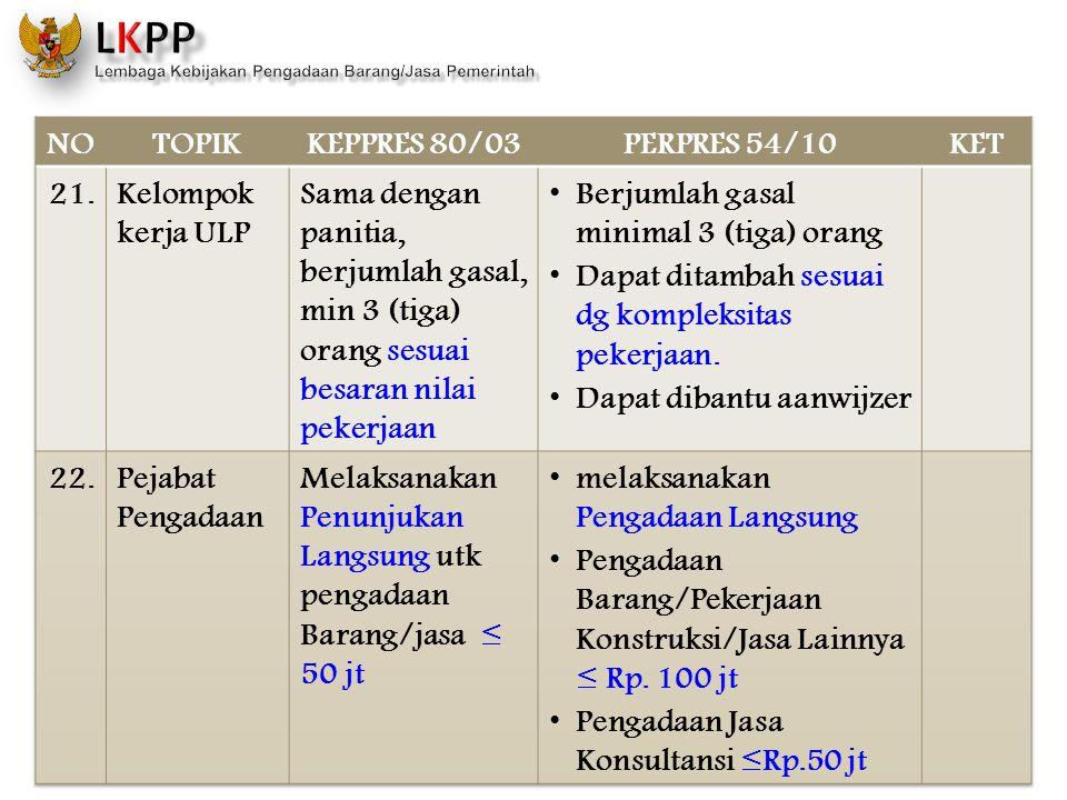 NO TOPIK. KEPPRES 80/03. PERPRES 54/10. KET. 21. Kelompok kerja ULP.