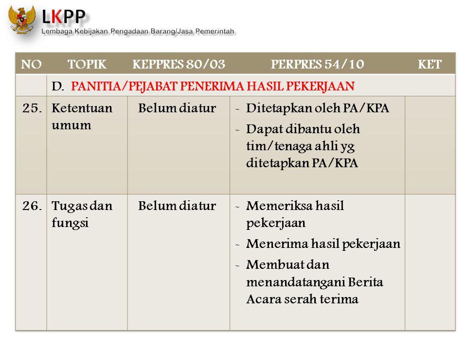NO TOPIK. KEPPRES 80/03. PERPRES 54/10. KET. D. PANITIA/PEJABAT PENERIMA HASIL PEKERJAAN. 25.