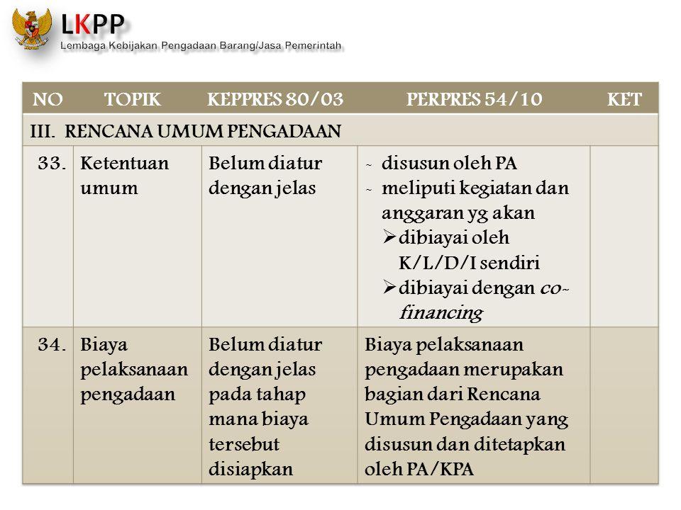 NO TOPIK. KEPPRES 80/03. PERPRES 54/10. KET. III. RENCANA UMUM PENGADAAN. 33. Ketentuan umum.