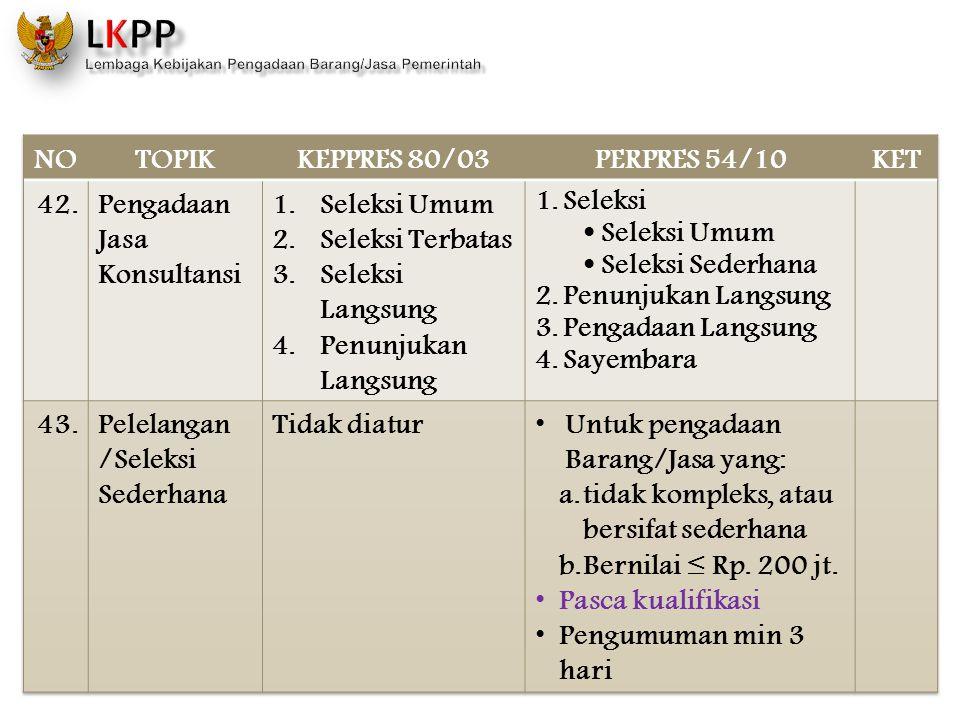 NO TOPIK. KEPPRES 80/03. PERPRES 54/10. KET. 42. Pengadaan Jasa Konsultansi. Seleksi Umum. Seleksi Terbatas.