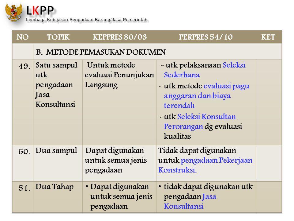 NO TOPIK. KEPPRES 80/03. PERPRES 54/10. KET. B. METODE PEMASUKAN DOKUMEN. 49. Satu sampul utk pengadaan Jasa Konsultansi.