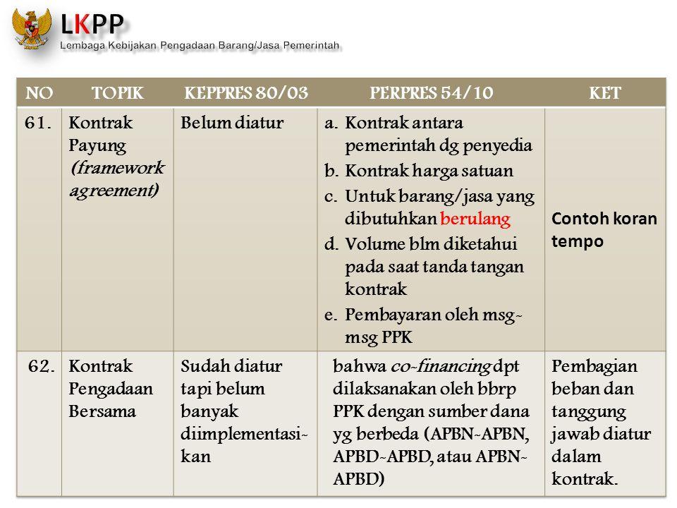 NO TOPIK. KEPPRES 80/03. PERPRES 54/10. KET. 61. Kontrak Payung (framework agreement) Belum diatur.