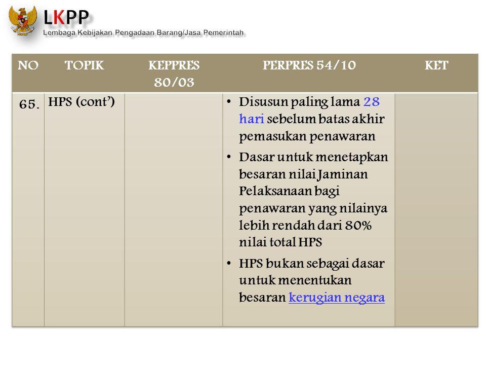 NO TOPIK. KEPPRES 80/03. PERPRES 54/10. KET. 65. HPS (cont') Disusun paling lama 28 hari sebelum batas akhir pemasukan penawaran.