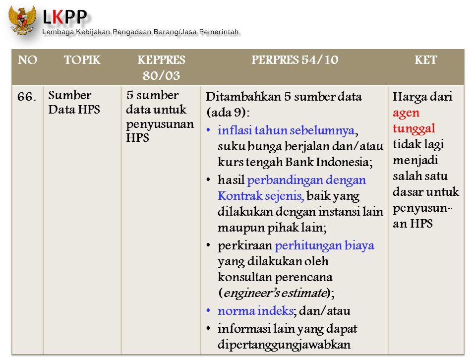 NO TOPIK. KEPPRES 80/03. PERPRES 54/10. KET. 66. Sumber Data HPS. 5 sumber data untuk penyusunan HPS.