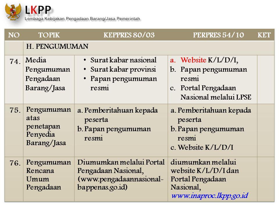 NO TOPIK. KEPPRES 80/03. PERPRES 54/10. KET. H. PENGUMUMAN. 74. Media Pengumuman Pengadaan Barang/Jasa.