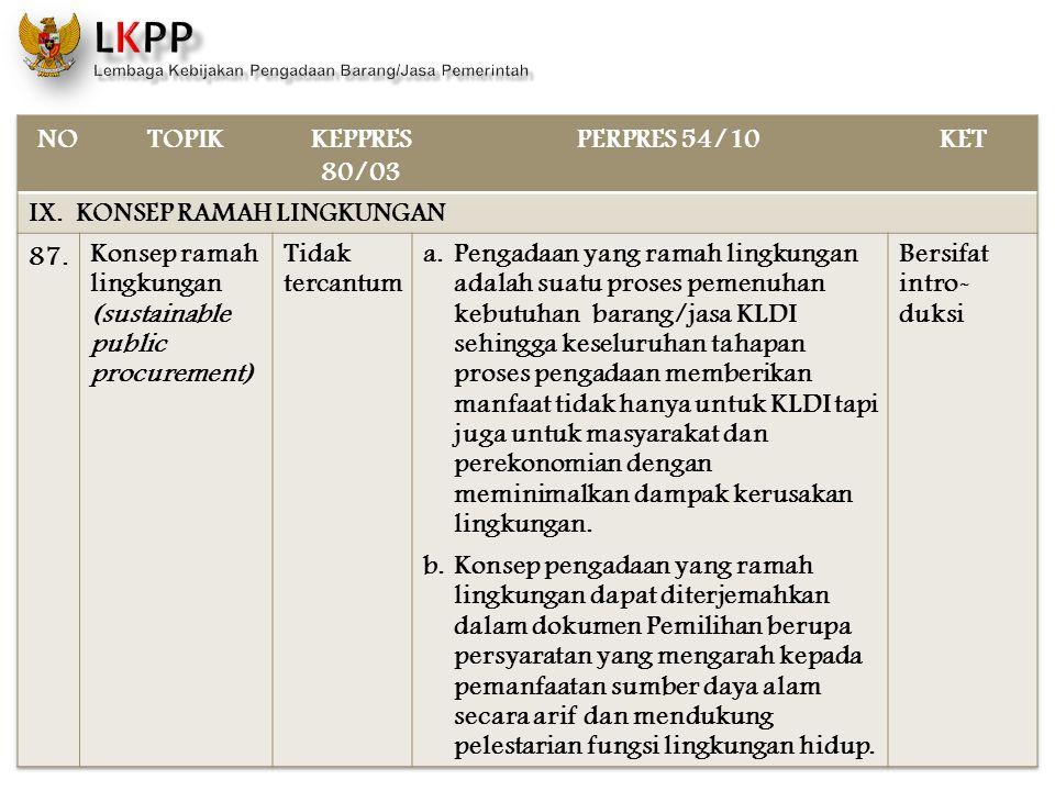 NO TOPIK. KEPPRES 80/03. PERPRES 54/10. KET. IX. KONSEP RAMAH LINGKUNGAN. 87. Konsep ramah lingkungan (sustainable public procurement)