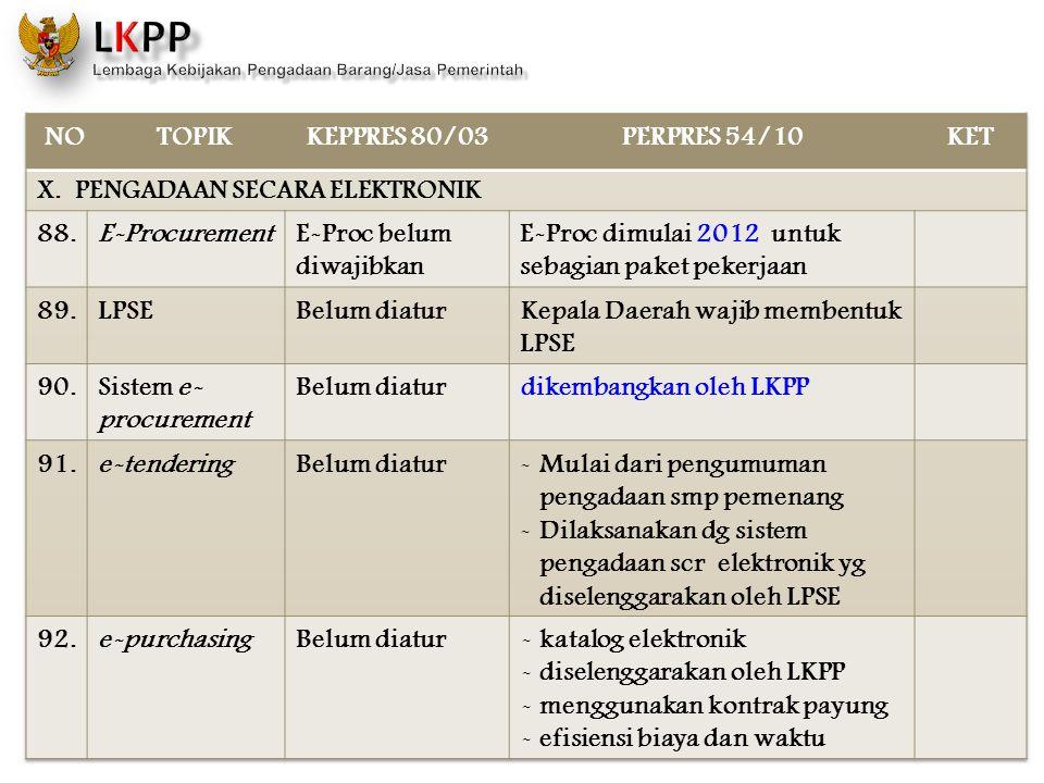 NO TOPIK. KEPPRES 80/03. PERPRES 54/10. KET. X. PENGADAAN SECARA ELEKTRONIK. 88. E-Procurement.
