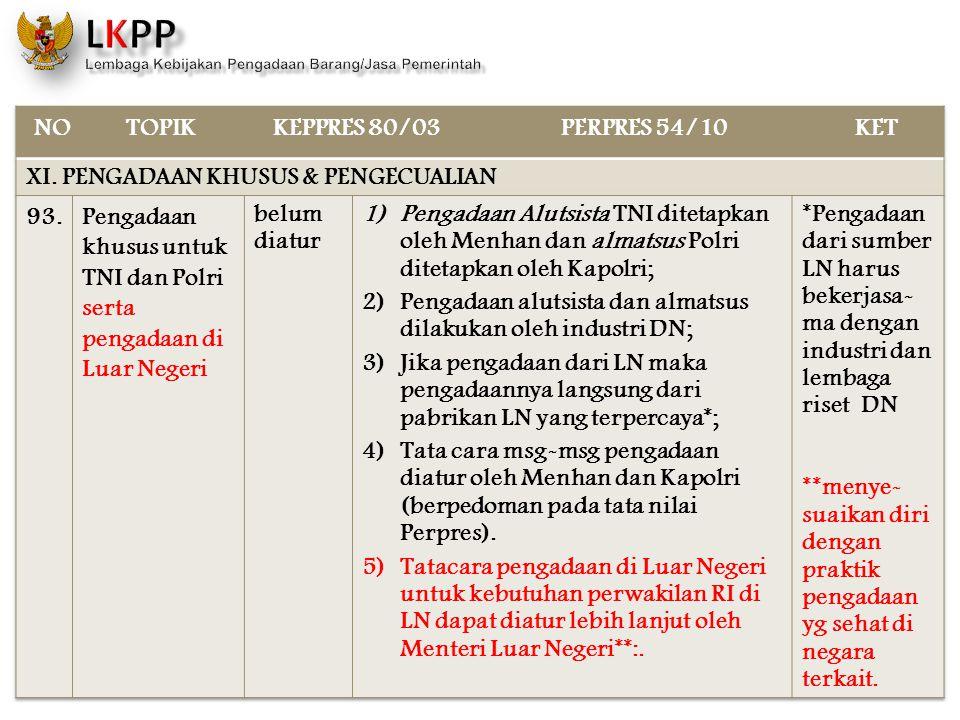 NO TOPIK. KEPPRES 80/03. PERPRES 54/10. KET. XI. PENGADAAN KHUSUS & PENGECUALIAN. 93.