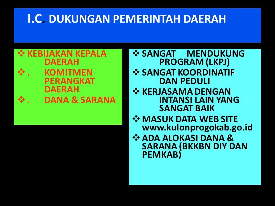 I.C. DUKUNGAN PEMERINTAH DAERAH