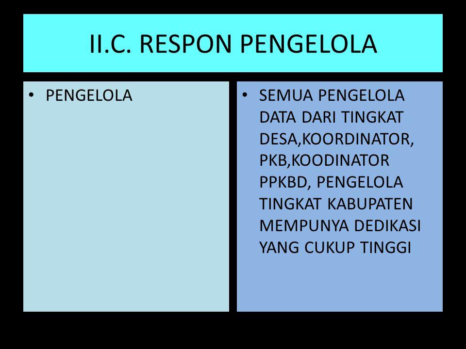 II.C. RESPON PENGELOLA PENGELOLA
