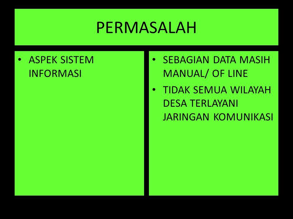 PERMASALAH ASPEK SISTEM INFORMASI SEBAGIAN DATA MASIH MANUAL/ OF LINE