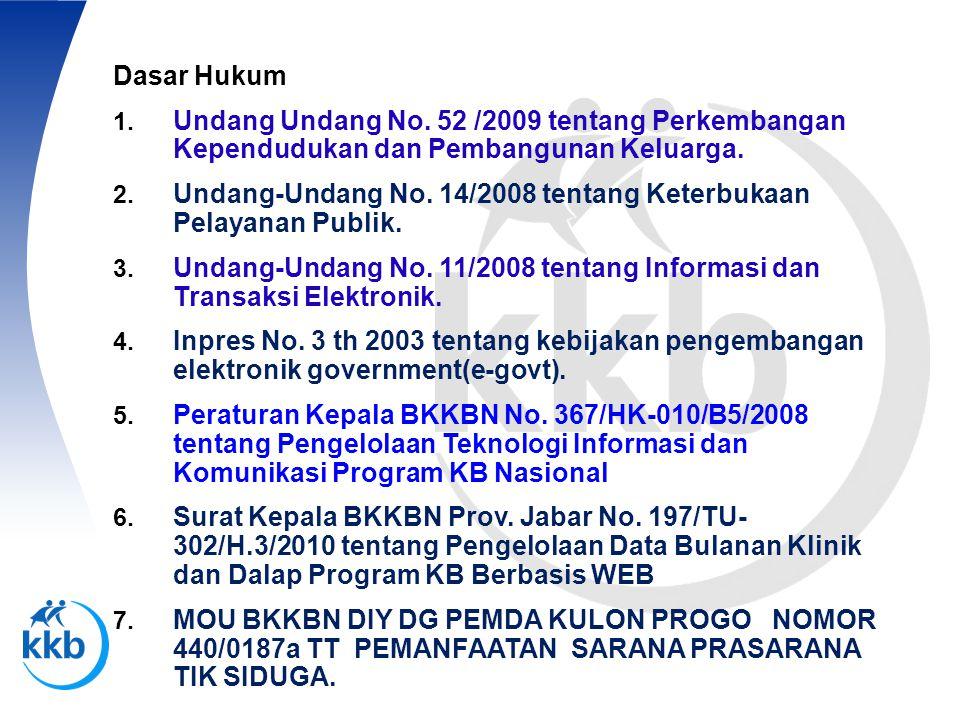 Dasar Hukum Undang Undang No. 52 /2009 tentang Perkembangan Kependudukan dan Pembangunan Keluarga.