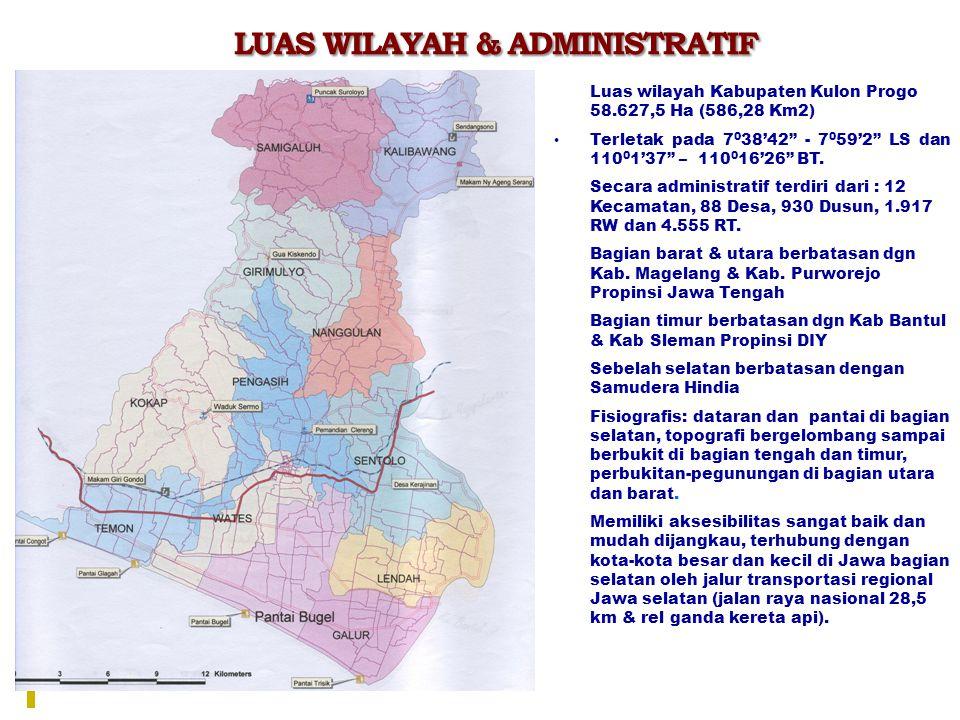 LUAS WILAYAH & ADMINISTRATIF