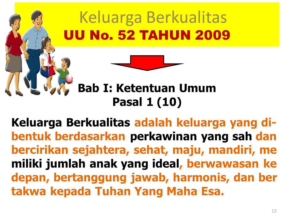 Keluarga Berkualitas UU No. 52 TAHUN 2009