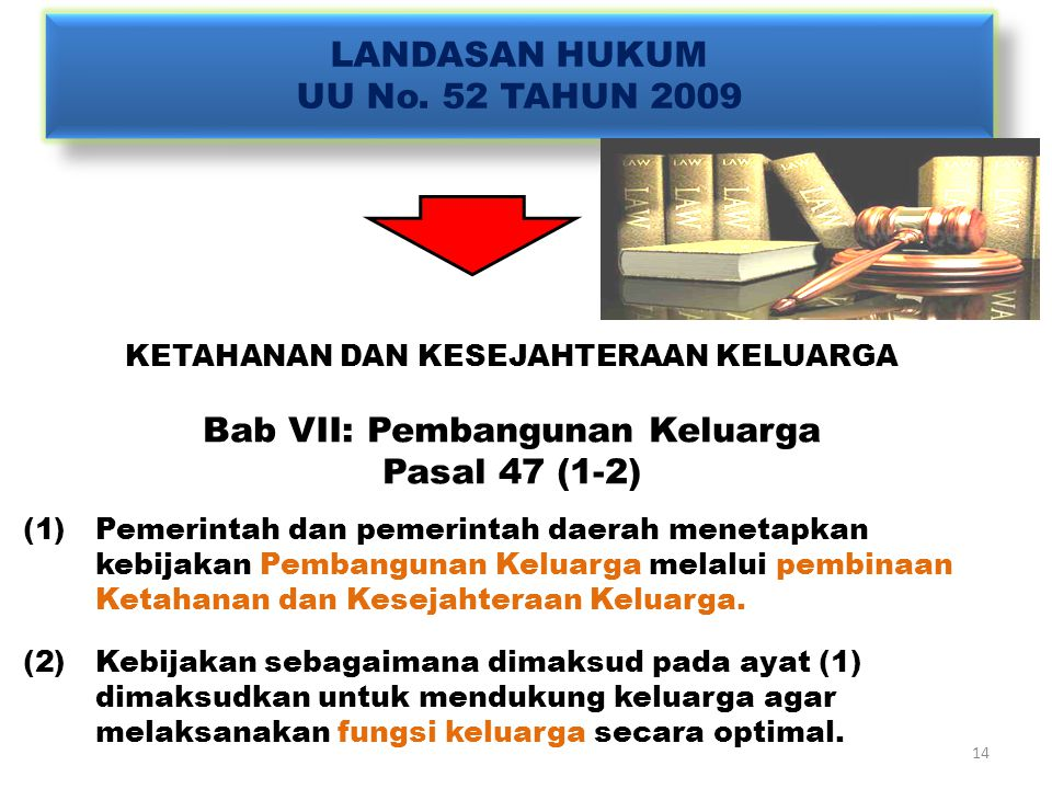 LANDASAN HUKUM UU No. 52 TAHUN 2009