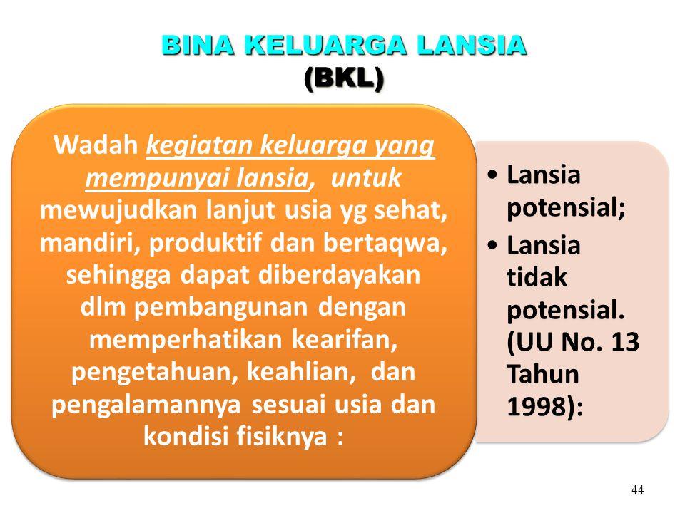 BINA KELUARGA LANSIA (BKL)