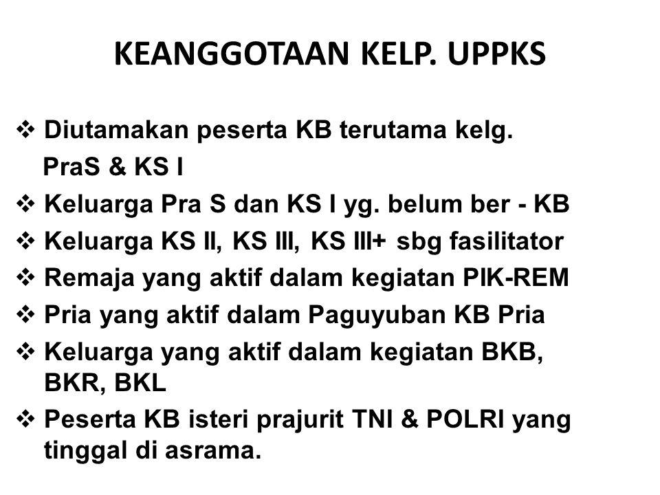 KEANGGOTAAN KELP. UPPKS