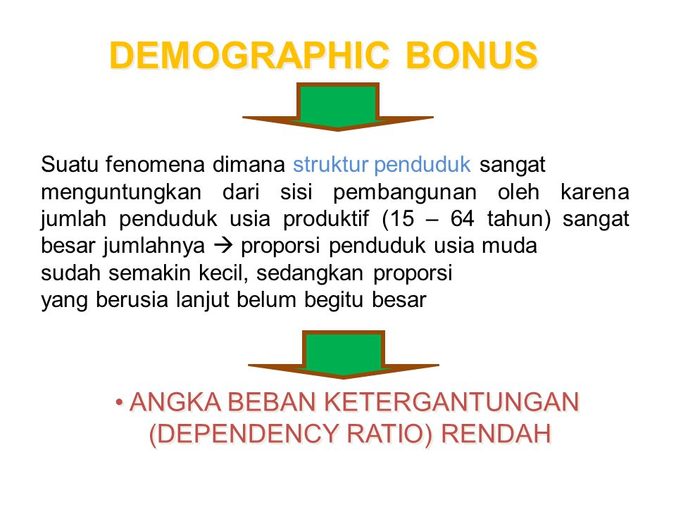 DEMOGRAPHIC BONUS ANGKA BEBAN KETERGANTUNGAN (DEPENDENCY RATIO) RENDAH