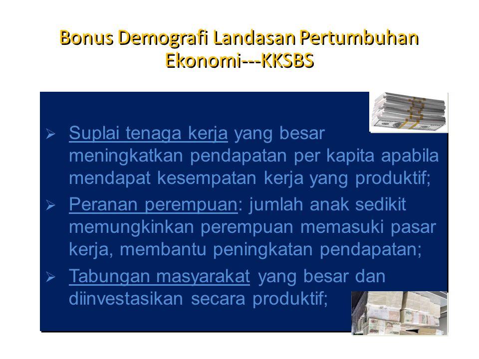 Bonus Demografi Landasan Pertumbuhan Ekonomi---KKSBS