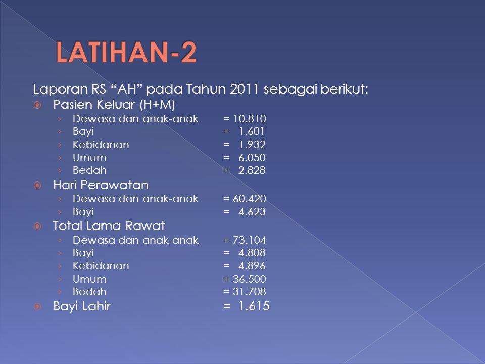 LATIHAN-2 Laporan RS AH pada Tahun 2011 sebagai berikut: