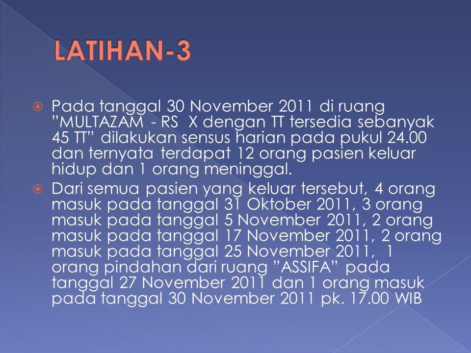 LATIHAN-3