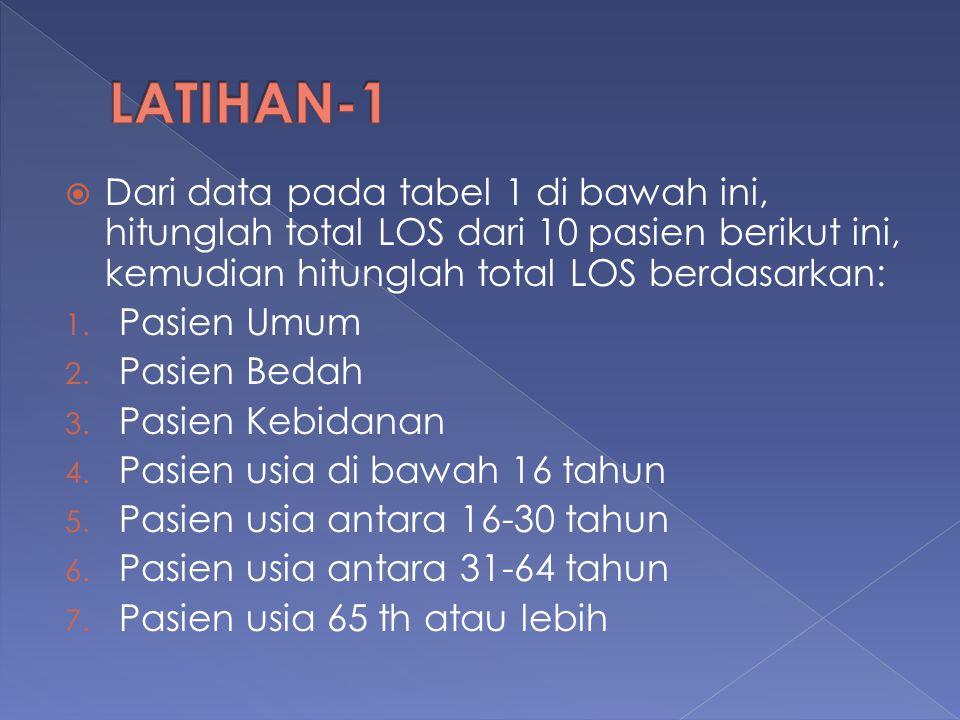 LATIHAN-1 Dari data pada tabel 1 di bawah ini, hitunglah total LOS dari 10 pasien berikut ini, kemudian hitunglah total LOS berdasarkan: