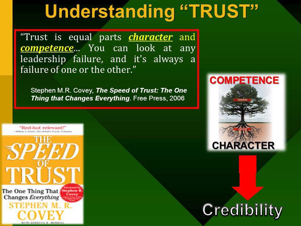 Understanding TRUST