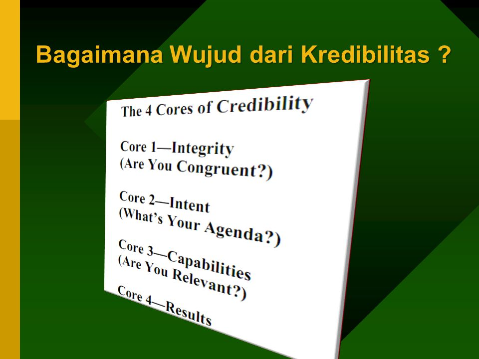 Bagaimana Wujud dari Kredibilitas