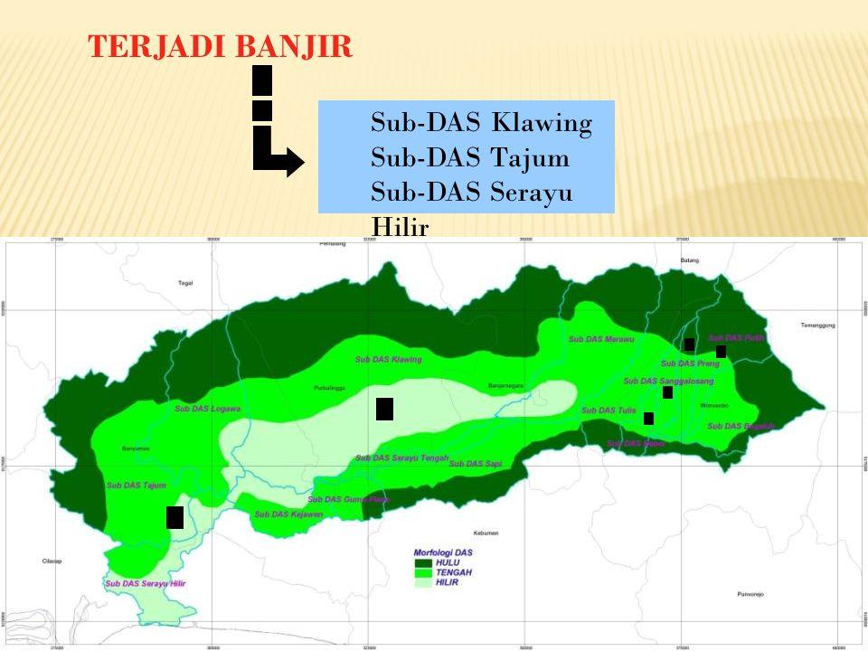 TERJADI BANJIR Sub-DAS Klawing Sub-DAS Tajum Sub-DAS Serayu Hilir