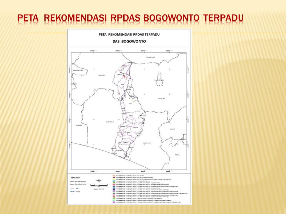 Peta Rekomendasi RPDAS Bogowonto Terpadu