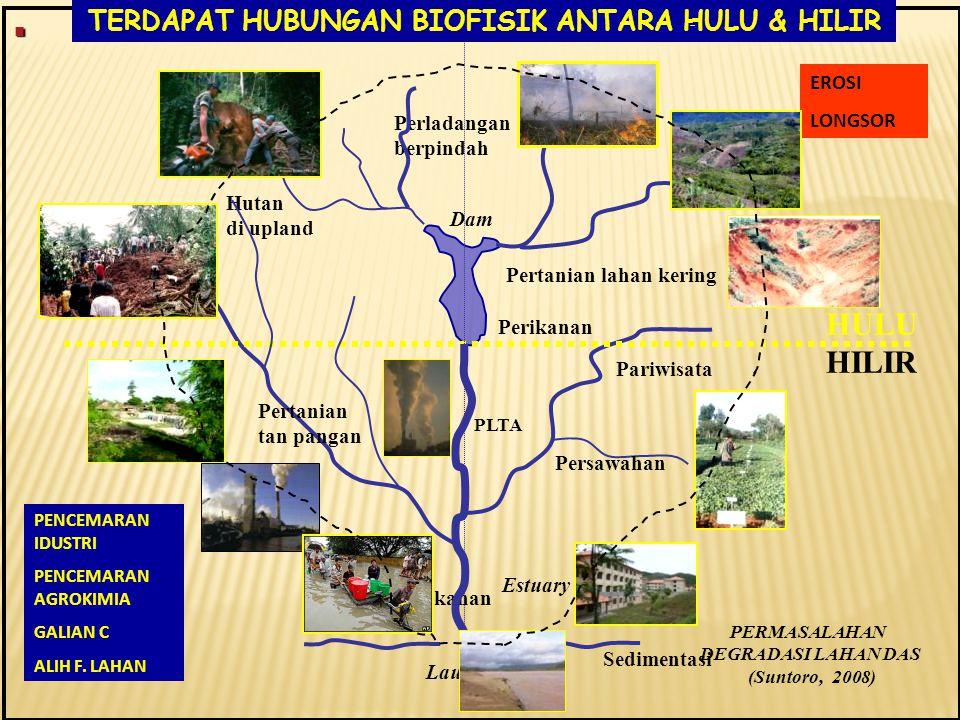 TERDAPAT HUBUNGAN BIOFISIK ANTARA HULU & HILIR