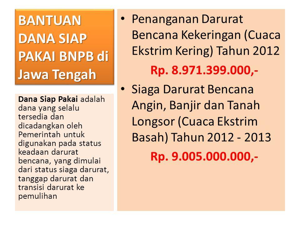 BANTUAN DANA SIAP PAKAI BNPB di Jawa Tengah